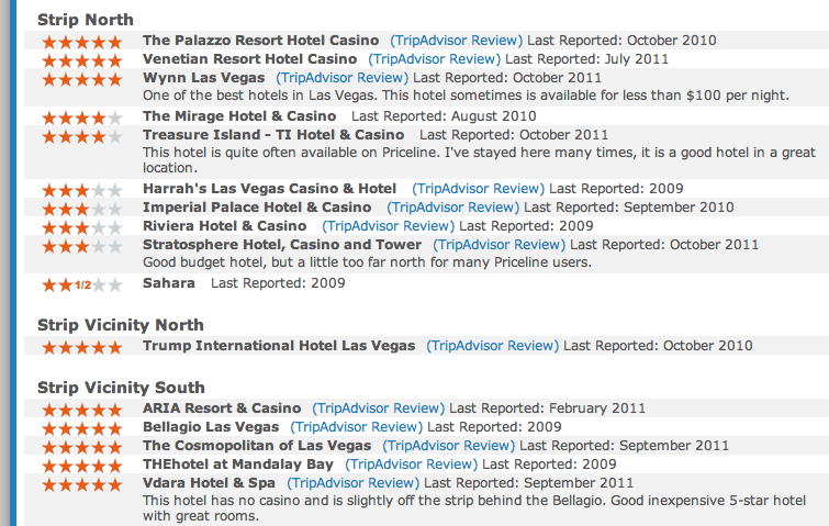 list of hotels las vegas