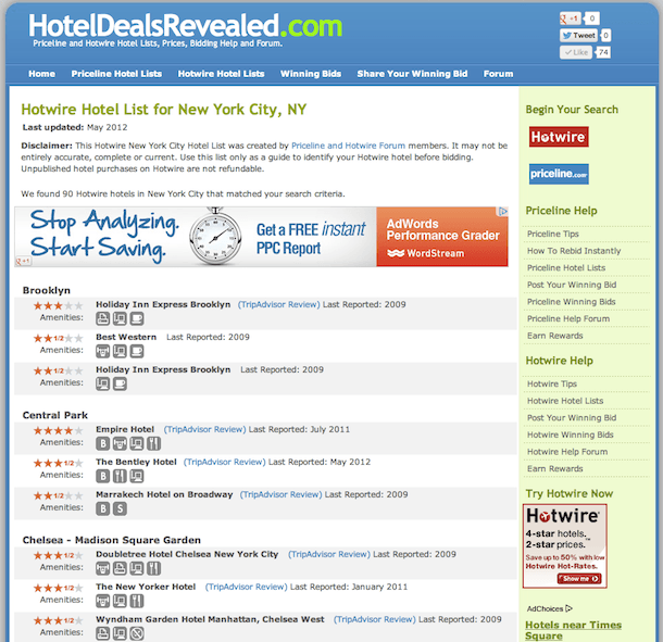 Hotwire Hotel List